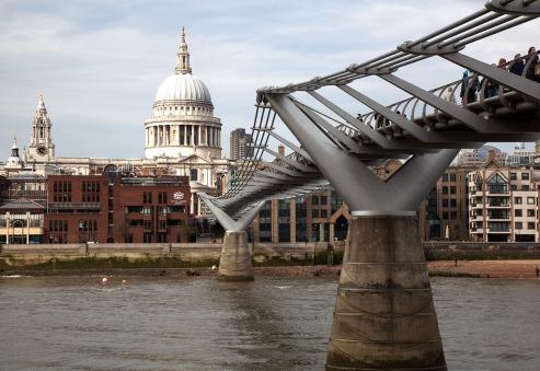 St Pauls and millenium bridge